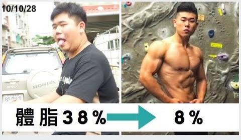體脂38%到8%的過程